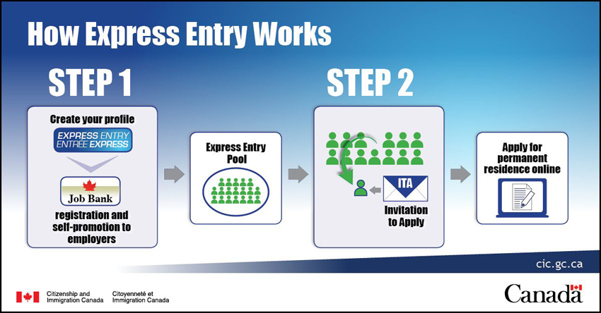 Express-Entry-2